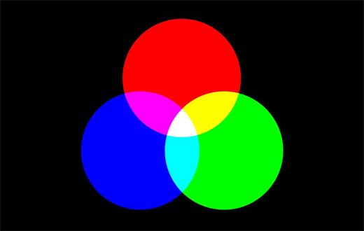 Defining RGB